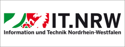 07734 Werbeagentur IT.NRW
